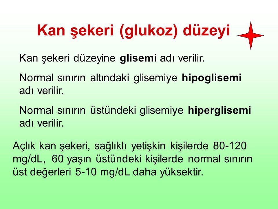 Kan şekeri (glukoz) düzeyi