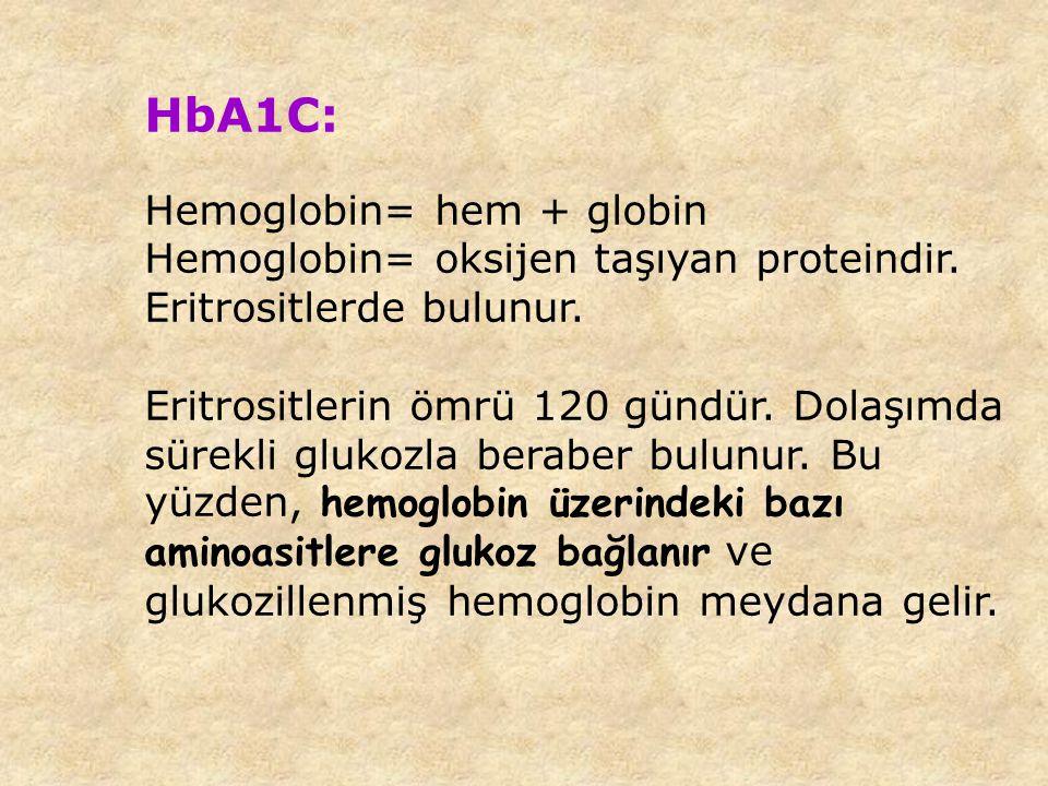 HbA1C: Hemoglobin= hem + globin