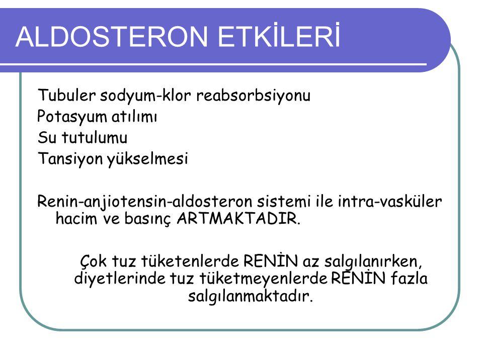 ALDOSTERON ETKİLERİ Tubuler sodyum-klor reabsorbsiyonu