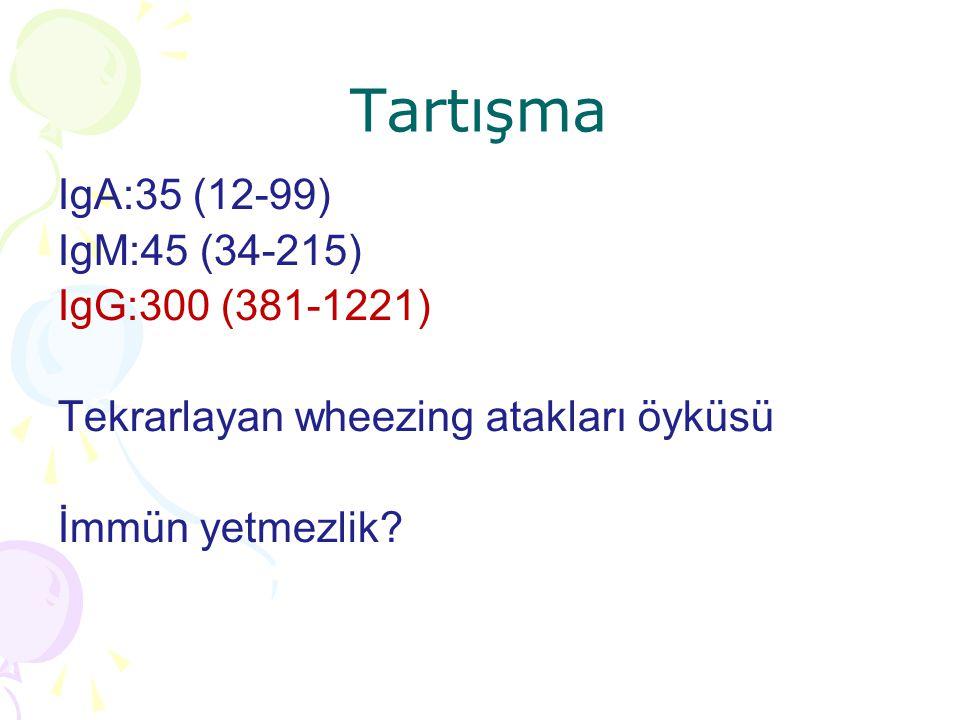 Tartışma IgA:35 (12-99) IgM:45 (34-215) IgG:300 (381-1221)