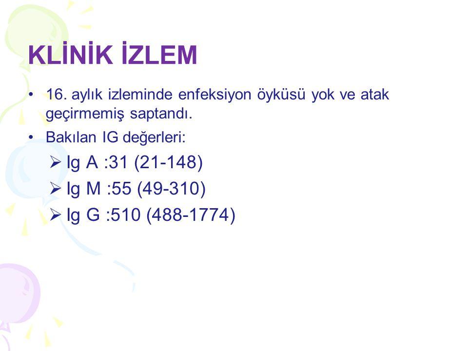 KLİNİK İZLEM Ig A :31 (21-148) Ig M :55 (49-310) Ig G :510 (488-1774)