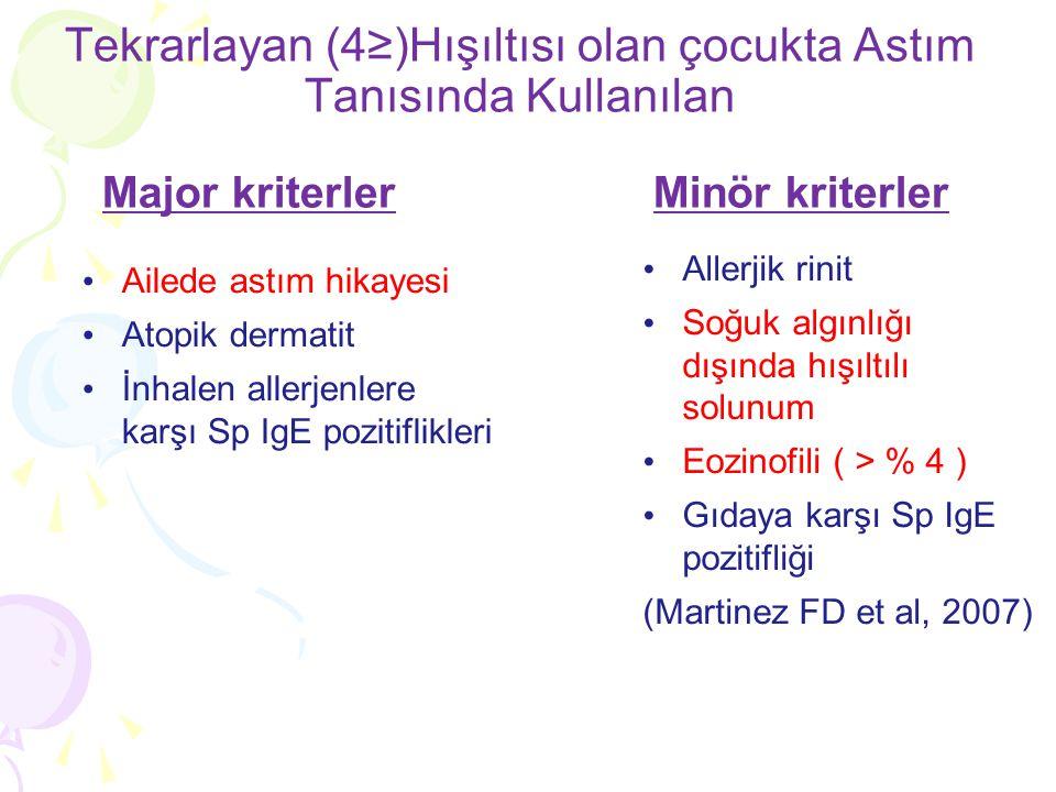 Tekrarlayan (4≥)Hışıltısı olan çocukta Astım Tanısında Kullanılan Major kriterler Minör kriterler