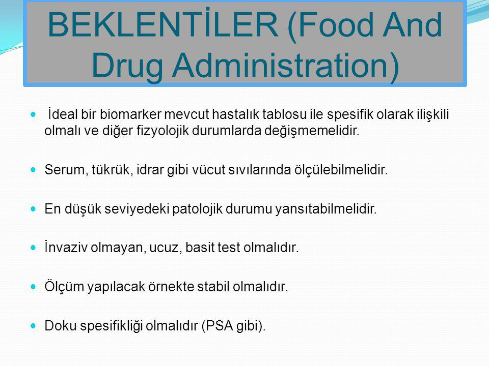 BEKLENTİLER (Food And Drug Administration)