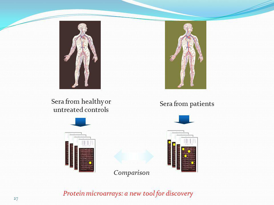Sera from healthy or untreated controls