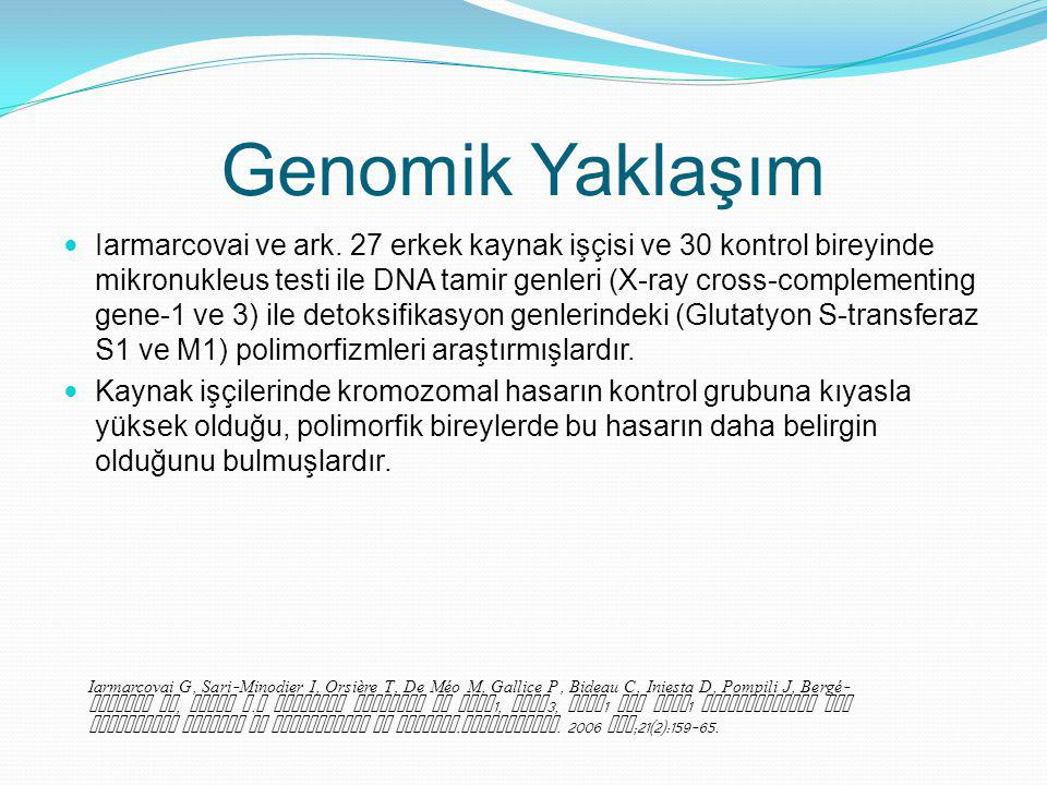 Genomik Yaklaşım