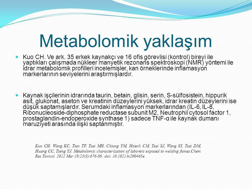 Metabolomik yaklaşım
