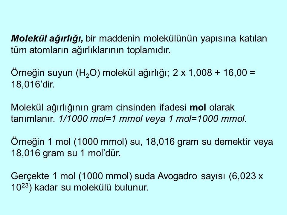 Molekül ağırlığı, bir maddenin molekülünün yapısına katılan tüm atomların ağırlıklarının toplamıdır.