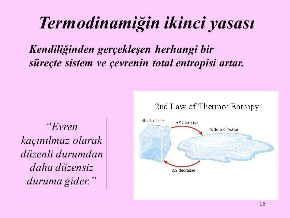 Termodinamiğin ikinci yasası