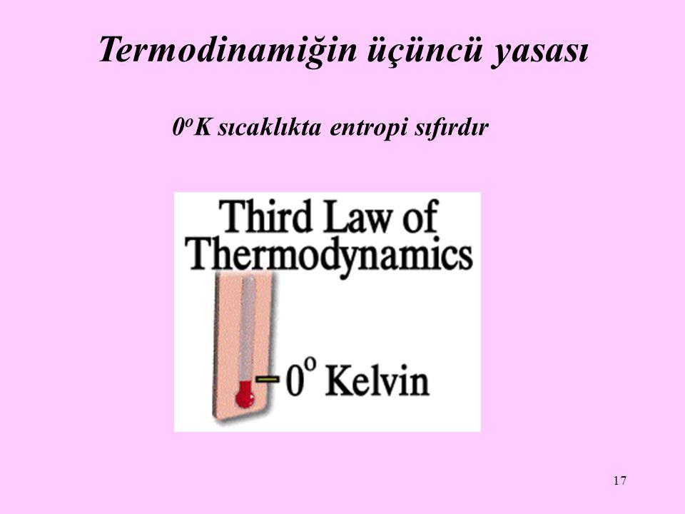 Termodinamiğin üçüncü yasası