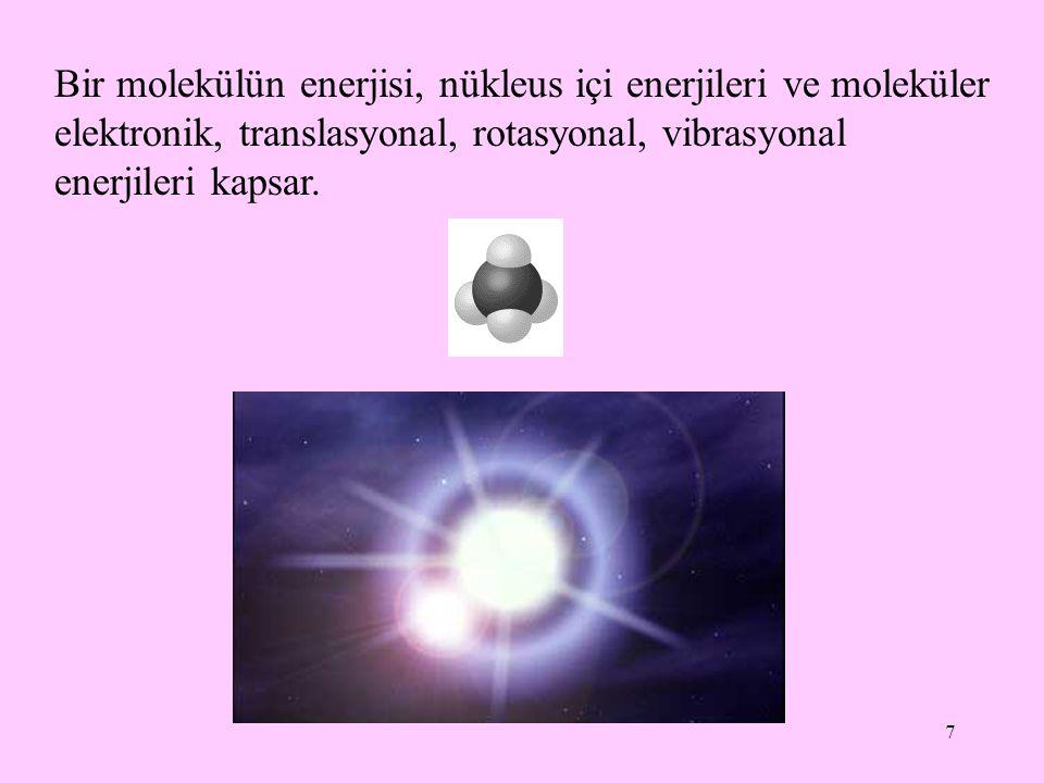 Bir molekülün enerjisi, nükleus içi enerjileri ve moleküler elektronik, translasyonal, rotasyonal, vibrasyonal enerjileri kapsar.