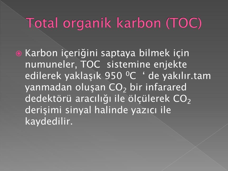 Total organik karbon (TOC)