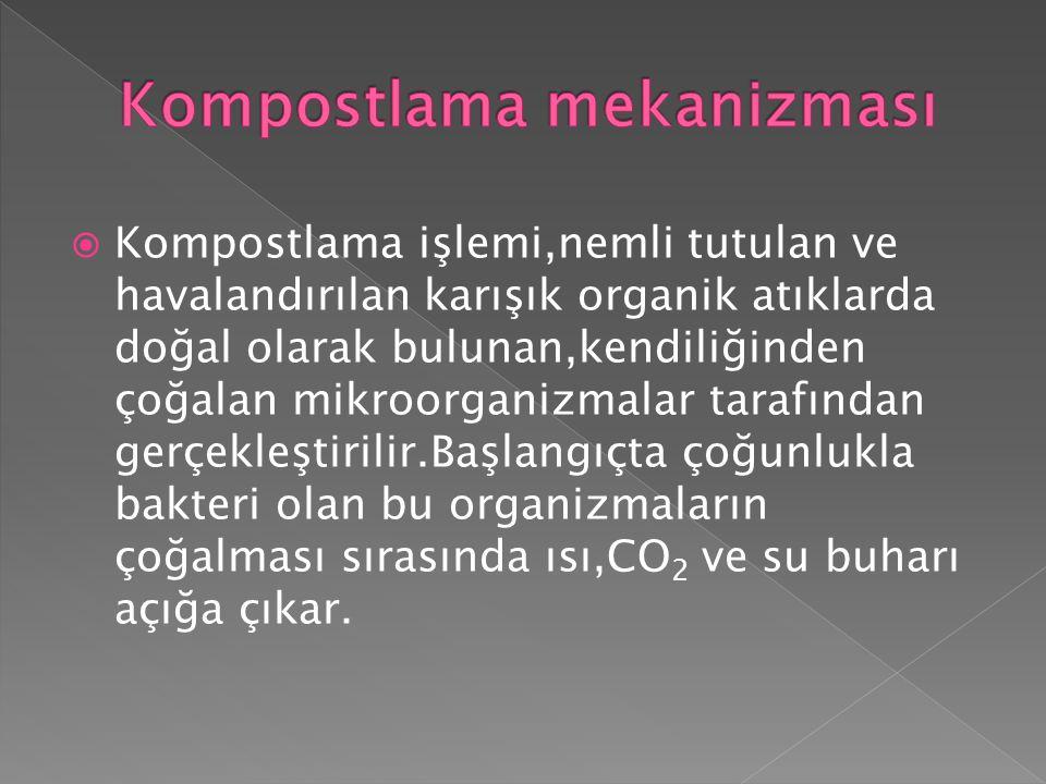 Kompostlama mekanizması