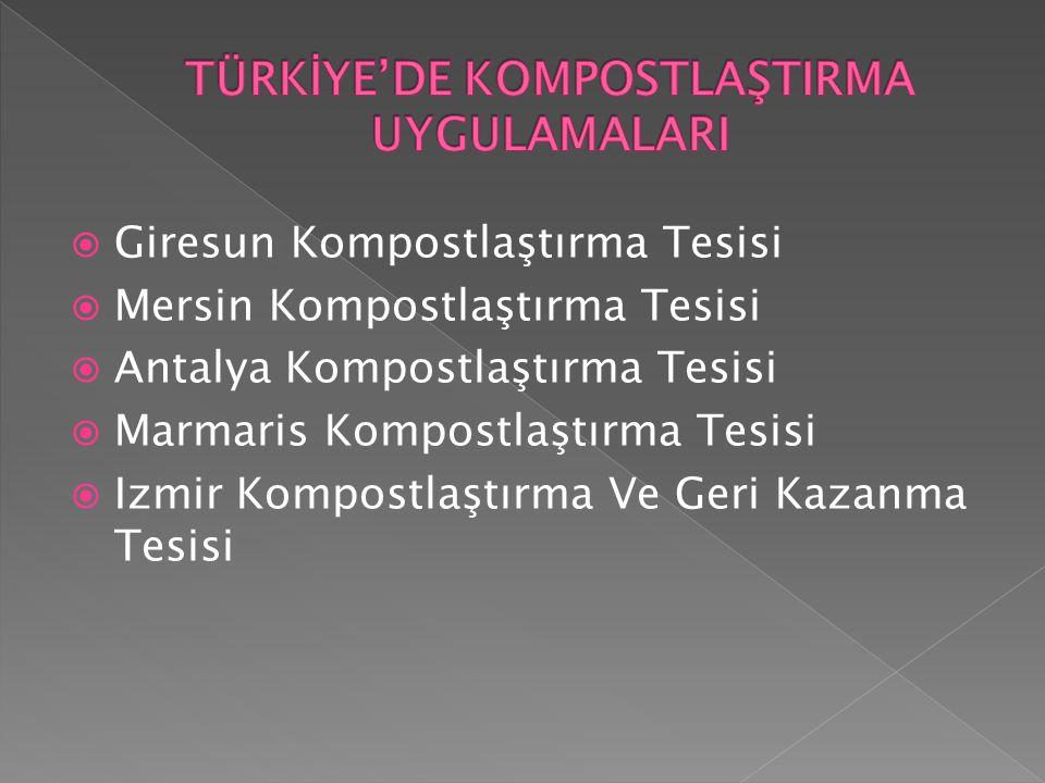 TÜRKİYE'DE KOMPOSTLAŞTIRMA UYGULAMALARI