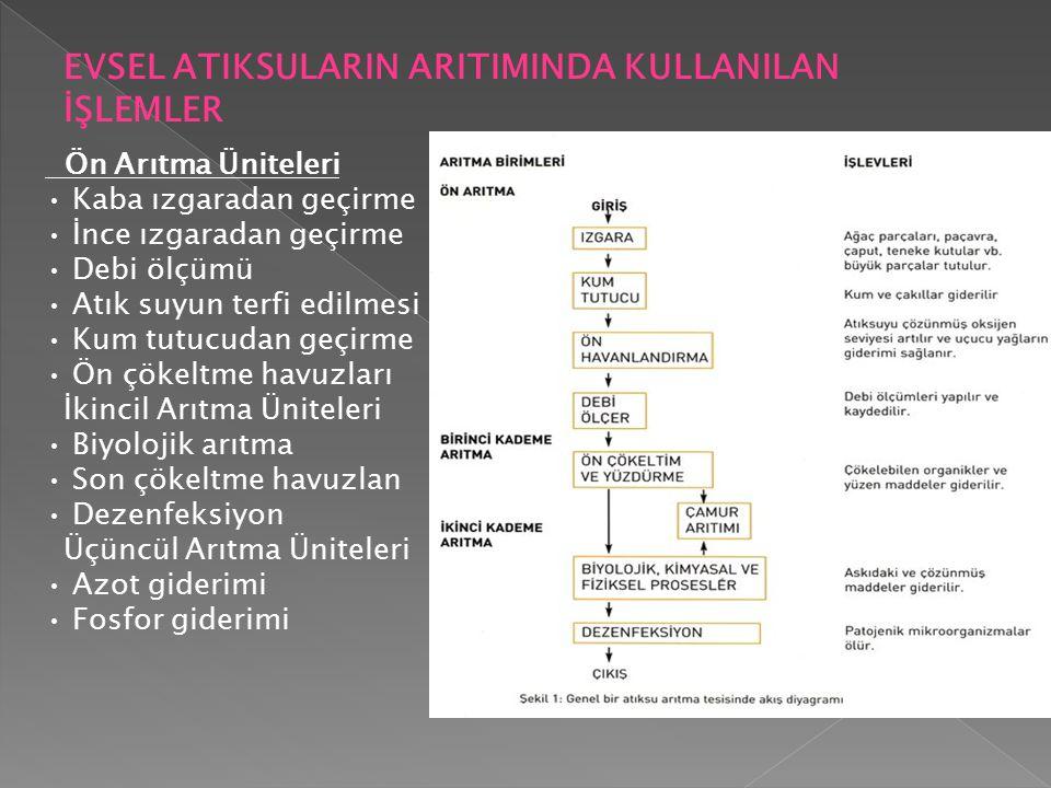 EVSEL ATIKSULARIN ARITIMINDA KULLANILAN İŞLEMLER