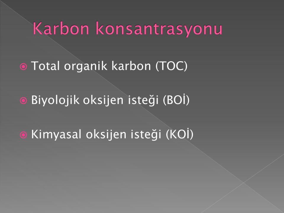 Karbon konsantrasyonu