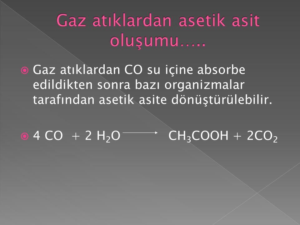 Gaz atıklardan asetik asit oluşumu…..
