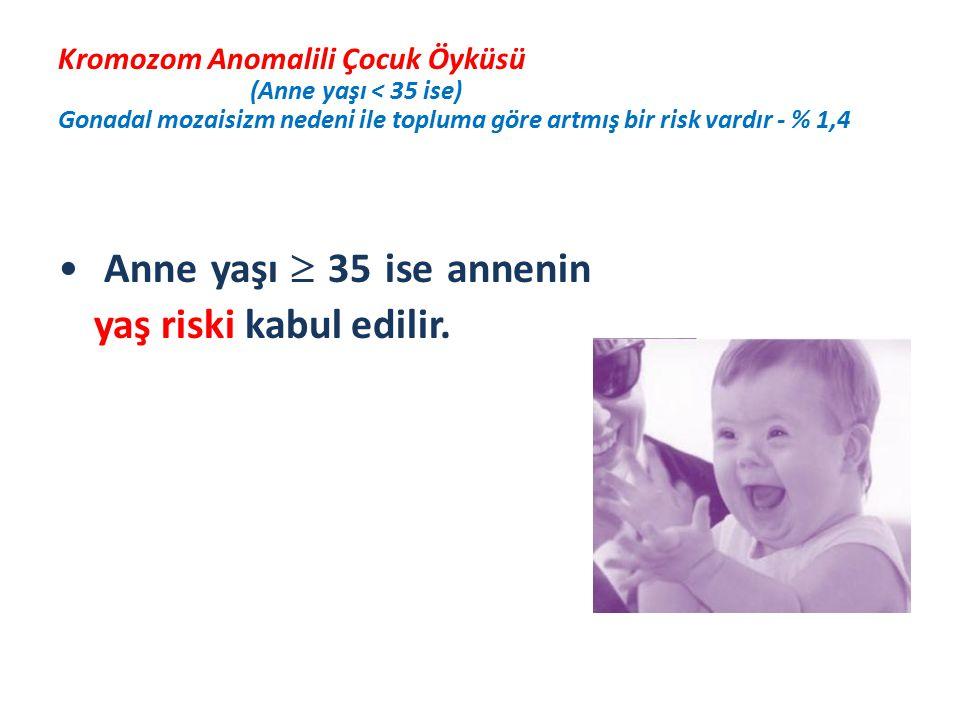 Anne yaşı  35 ise annenin yaş riski kabul edilir.