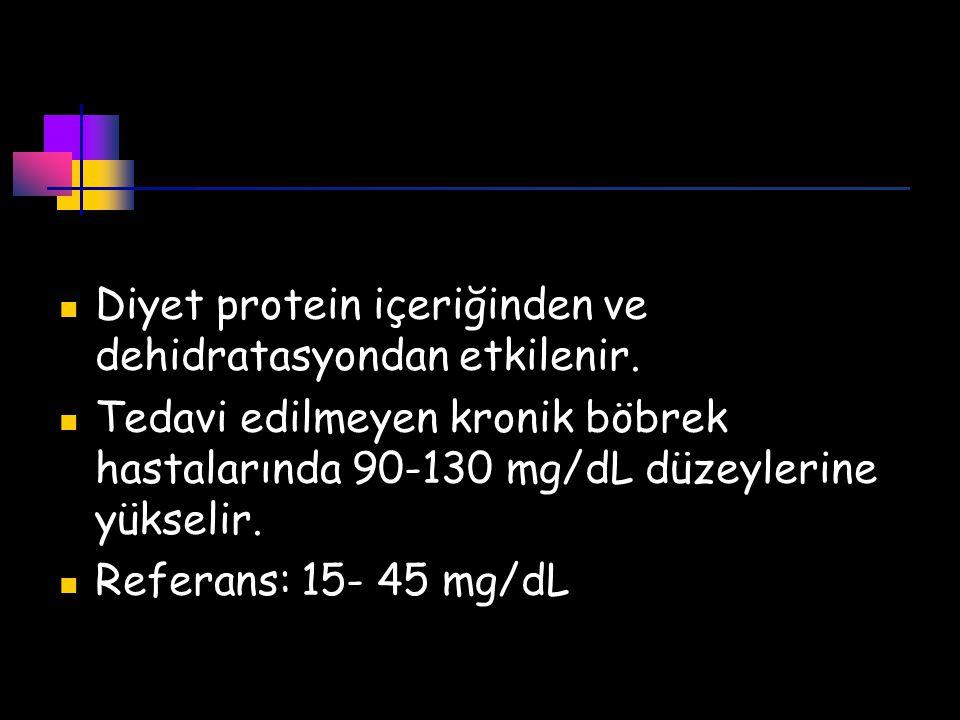 Diyet protein içeriğinden ve dehidratasyondan etkilenir.