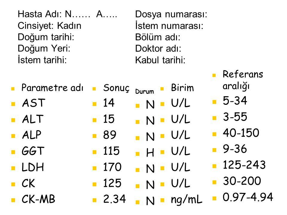 5-34 3-55 40-150 9-36 125-243 30-200 0.97-4.94 AST ALT ALP GGT LDH CK