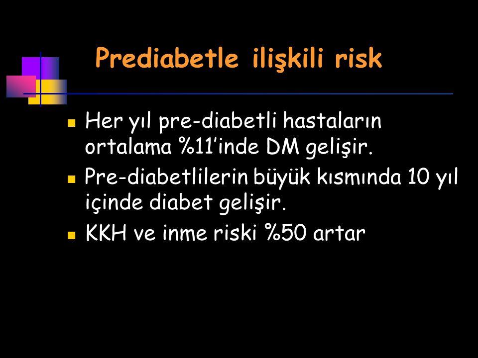 Prediabetle ilişkili risk