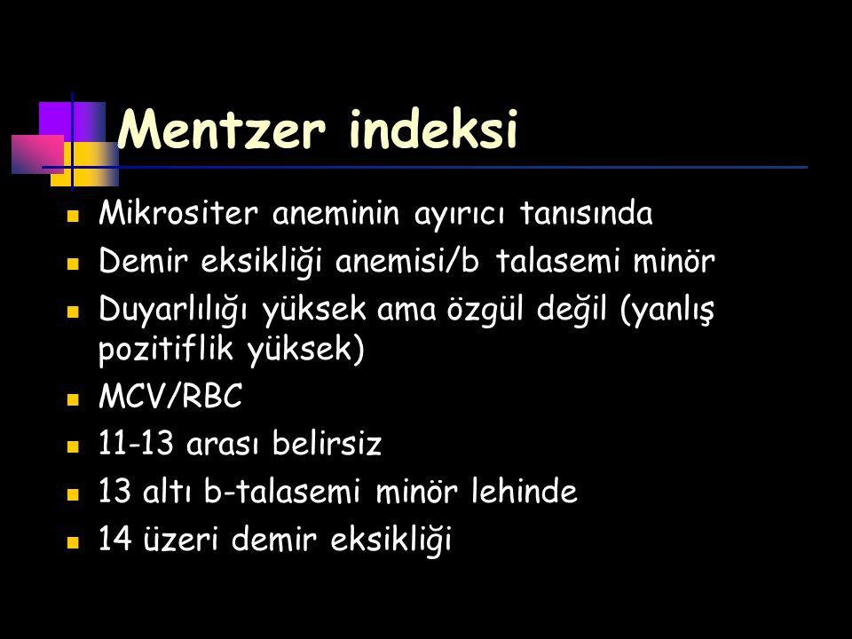 Mentzer indeksi Mikrositer aneminin ayırıcı tanısında