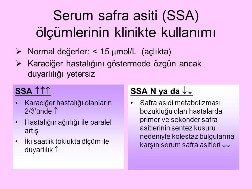 Serum safra asiti (SSA) ölçümlerinin klinikte kullanımı