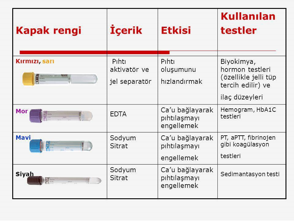 Kapak rengi İçerik Etkisi Kullanılan testler