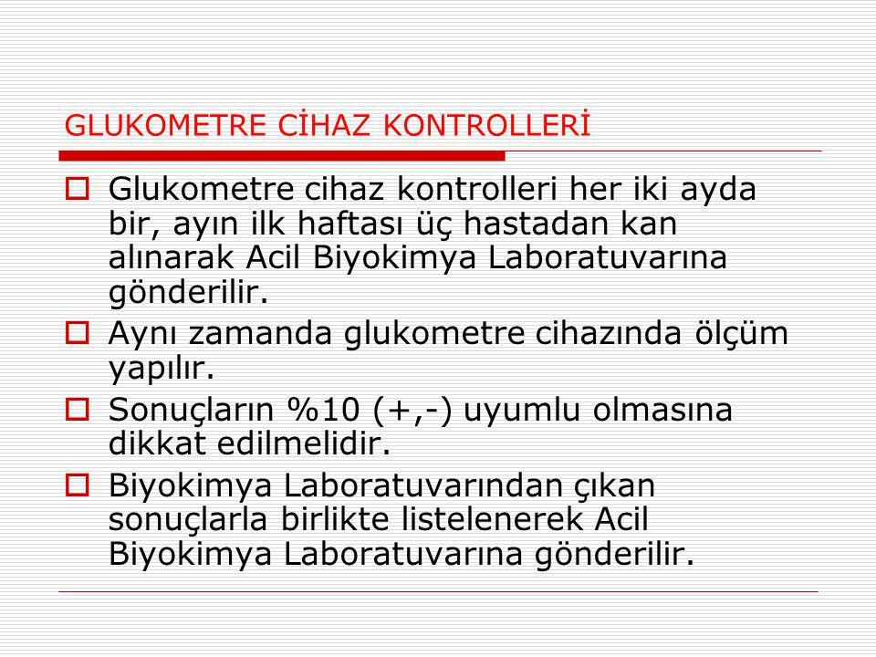 GLUKOMETRE CİHAZ KONTROLLERİ