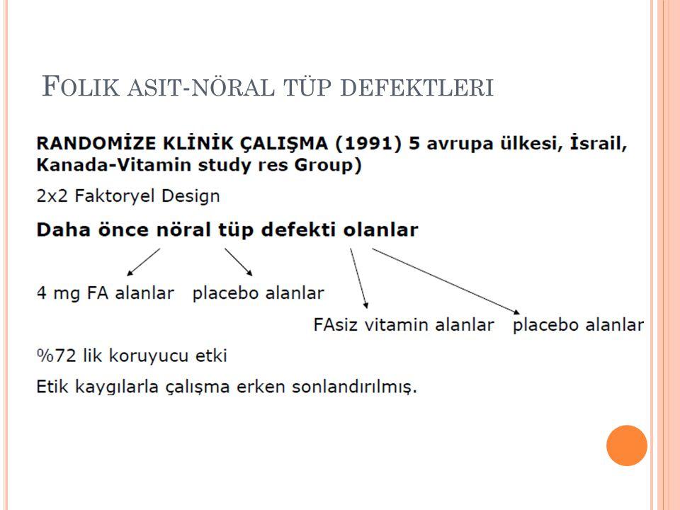 Folik asit-nöral tüp defektleri