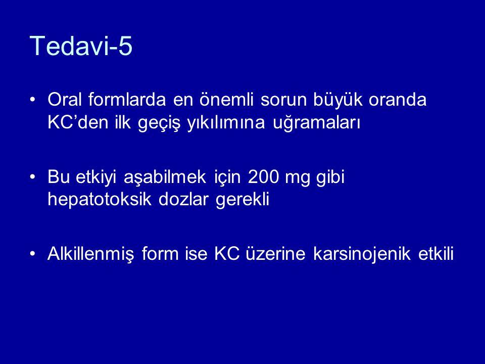 Tedavi-5 Oral formlarda en önemli sorun büyük oranda KC'den ilk geçiş yıkılımına uğramaları.