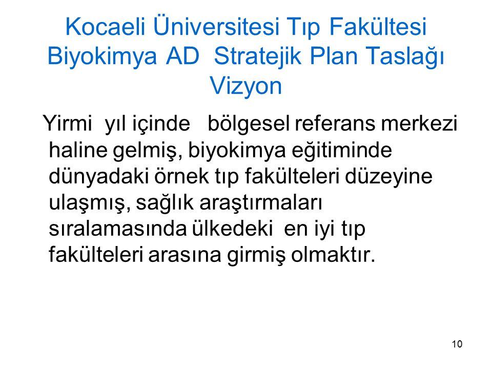 Kocaeli Üniversitesi Tıp Fakültesi Biyokimya AD Stratejik Plan Taslağı Vizyon