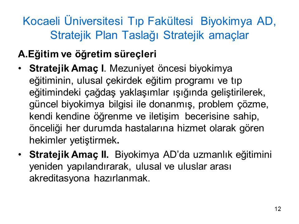Kocaeli Üniversitesi Tıp Fakültesi Biyokimya AD, Stratejik Plan Taslağı Stratejik amaçlar