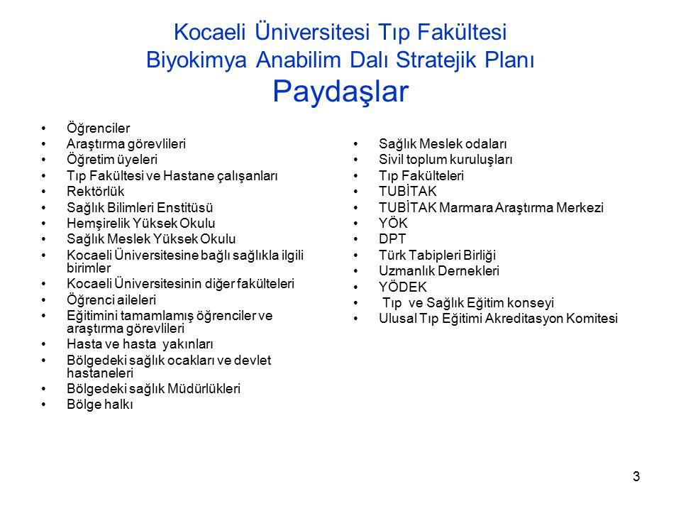 Kocaeli Üniversitesi Tıp Fakültesi Biyokimya Anabilim Dalı Stratejik Planı Paydaşlar