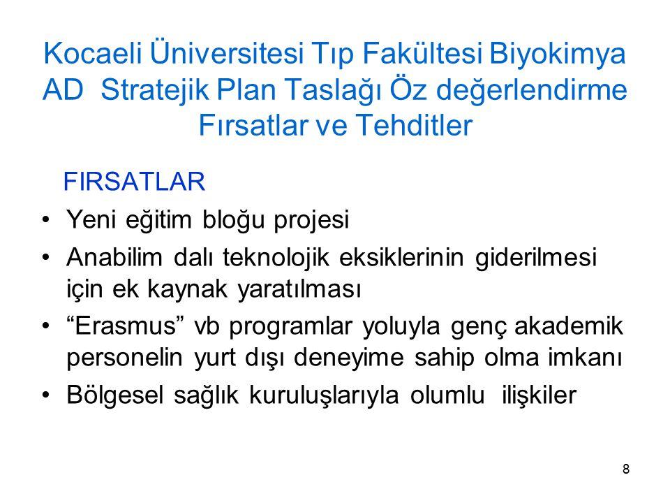 Kocaeli Üniversitesi Tıp Fakültesi Biyokimya AD Stratejik Plan Taslağı Öz değerlendirme Fırsatlar ve Tehditler