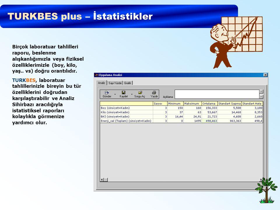 TURKBES plus – İstatistikler