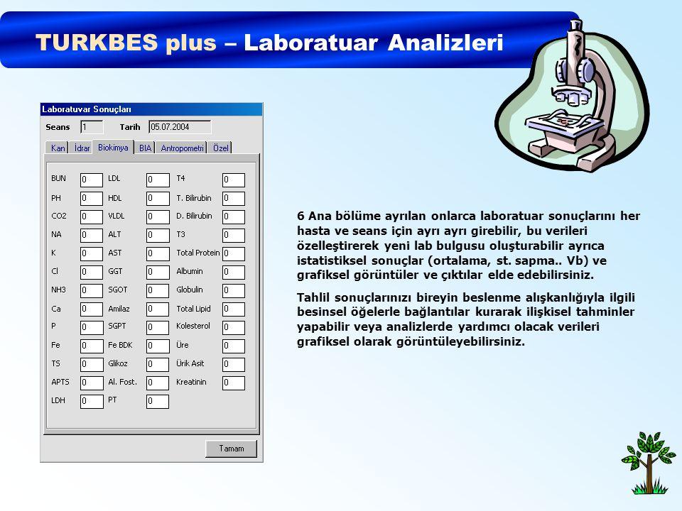 TURKBES plus – Laboratuar Analizleri