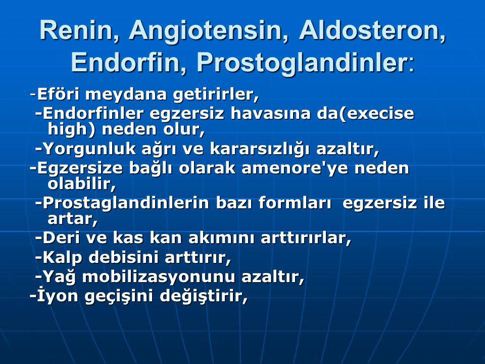 Renin, Angiotensin, Aldosteron, Endorfin, Prostoglandinler: