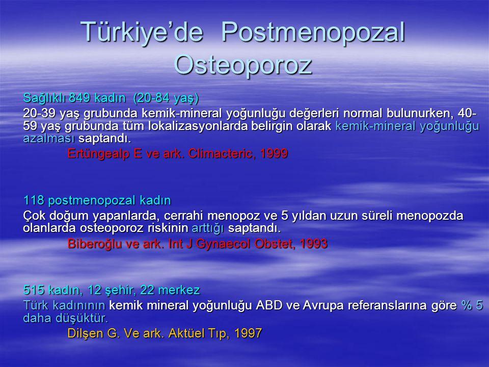 Türkiye'de Postmenopozal Osteoporoz