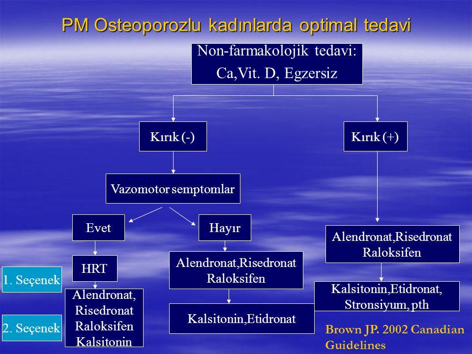 PM Osteoporozlu kadınlarda optimal tedavi