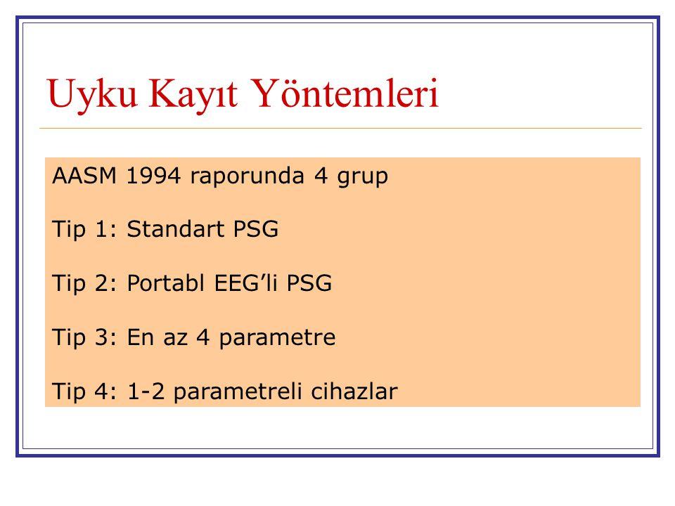 Uyku Kayıt Yöntemleri AASM 1994 raporunda 4 grup Tip 1: Standart PSG