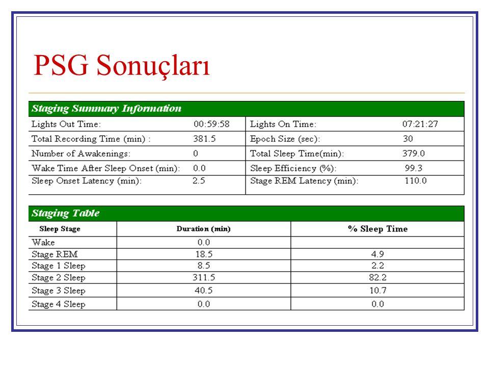 PSG Sonuçları