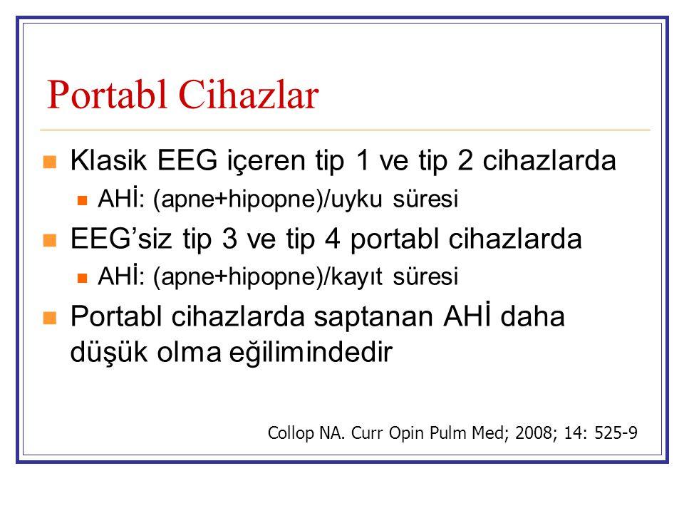 Portabl Cihazlar Klasik EEG içeren tip 1 ve tip 2 cihazlarda