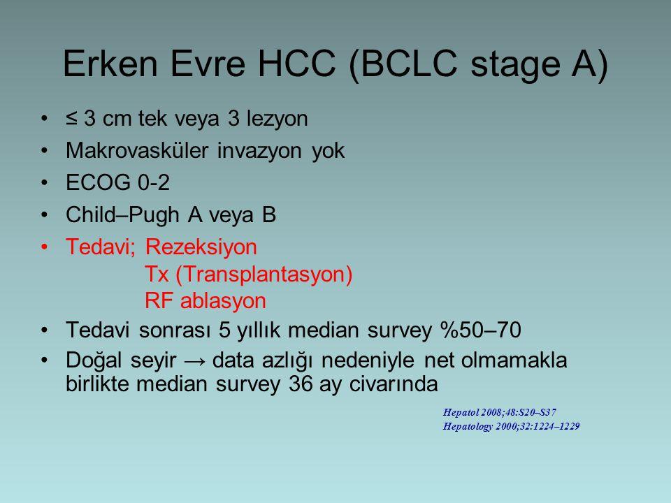 Erken Evre HCC (BCLC stage A)