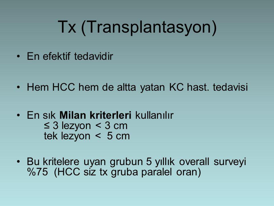 Tx (Transplantasyon) En efektif tedavidir