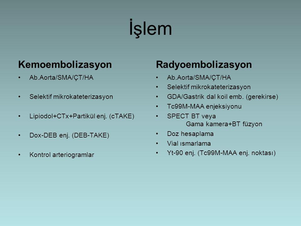 İşlem Kemoembolizasyon Radyoembolizasyon Ab.Aorta/SMA/ÇT/HA