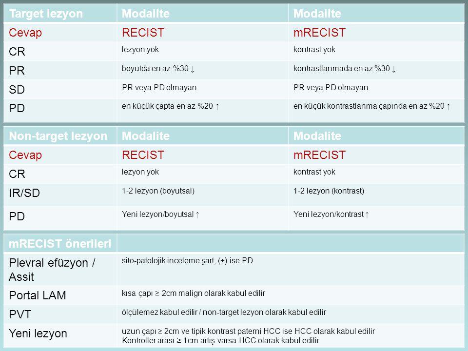Plevral efüzyon / Assit Portal LAM PVT Yeni lezyon