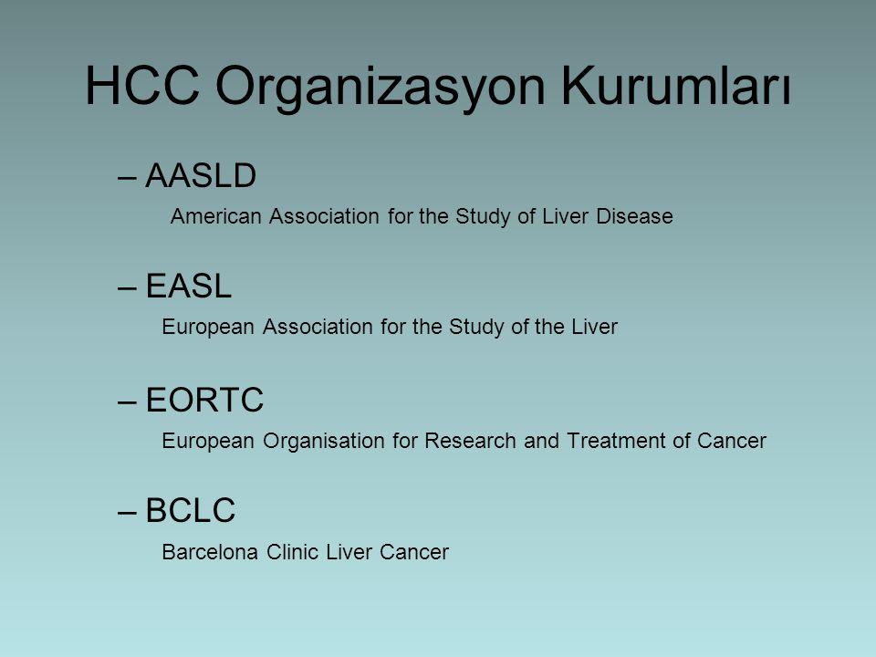 HCC Organizasyon Kurumları