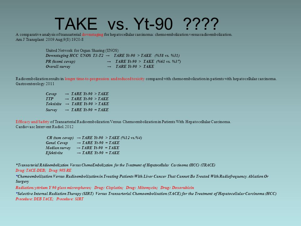 TAKE vs. Yt-90