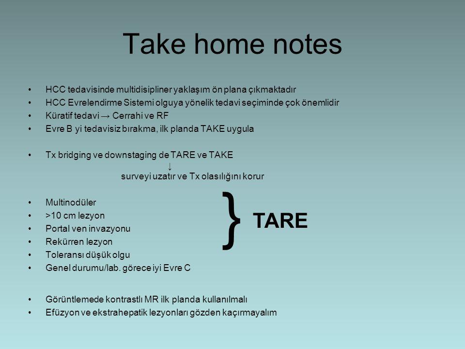 Take home notes HCC tedavisinde multidisipliner yaklaşım ön plana çıkmaktadır.