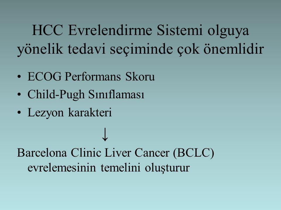 HCC Evrelendirme Sistemi olguya yönelik tedavi seçiminde çok önemlidir
